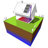 House with floor heating and solar panels diagram Stock Photos