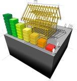House framework diagram with energy rating Stock Image