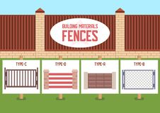 House Gates and Fences Types Flat Vector Concept royalty free illustration