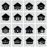 House, home rental Royalty Free Stock Images