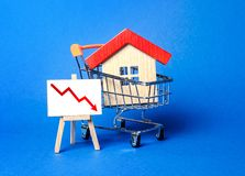 Free House In A Shopping Cart And Easel Red Arrow Down. The Fall Of The Real Estate Market. Concept Of Value Or Cost Decrease. Low Stock Photo - 165844570