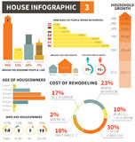 House infographic elements Stock Photos