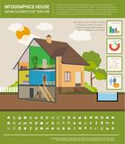 House infographic Royalty Free Stock Images
