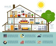 House infographics in flat style Stock Photography