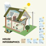 House Infographics. Stock Image