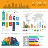 House Infographics Set Royalty Free Stock Image