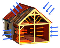 House insulation. 3D image of house structure with orange arrows showing heat loss and thermic transfer in an insulated house Royalty Free Stock Images