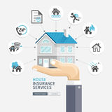 House insurance services. Business hands holding house. Vector Illustrations Stock Images