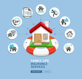 House insurance services. House with lifebuoy on blue background Royalty Free Stock Images