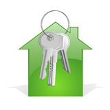 House for keys 2 Stock Photo