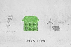 House made of leaves next to renewable energy icons. Green home and ecology concept: house made of leaves next to renewable energy icons Royalty Free Stock Photography