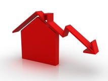 House market Stock Photos