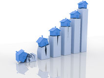 House market decline graph Royalty Free Stock Photo