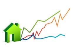 House market price arrows Stock Photos