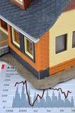 House model and economy chart Royalty Free Stock Photo