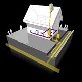 House with natural gas heating diagram Stock Photos