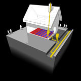 House with natural gas heating diagram Royalty Free Stock Photos