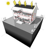 House with photovoltaic panels diagram. Diagram of a classic colonial house with photovoltaic panels on the roof Stock Photos