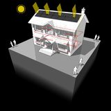 House with photovoltaic panels diagram Stock Photo