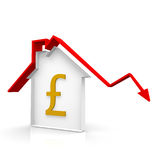 House and pound. Outline house with a red arrow Royalty Free Stock Photo