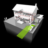 House powered with electrocar diagram Royalty Free Stock Image