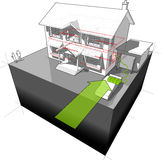 House powered with electrocar diagram Stock Images