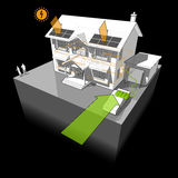House powered with electrocar and photovoltaic panels house diagram Stock Images