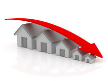 House price decrease Royalty Free Stock Image