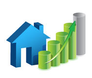 House prices graph Royalty Free Stock Image
