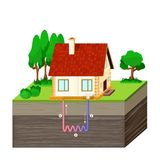 House receiving geothermal energy stock illustration