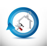 house reconstruction cycle symbol Stock Images
