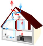 House recuperator ventilation installation Stock Photos