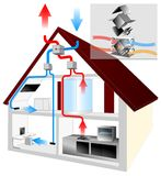 House recuperator ventilation installation Stock Images