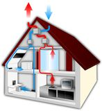 House recuperator ventilation system Royalty Free Stock Photography