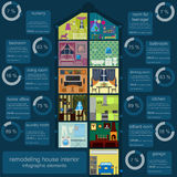 House remodeling infographic. Set interior elements for creating Royalty Free Stock Image