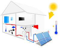 House with renewable energy Stock Images