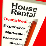 House Rental Overpriced Monitor. Showing Expensive Housing Cost Royalty Free Stock Photo