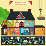 House repair infographic, set elements Stock Photo