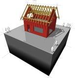 House/roof framework diagram Royalty Free Stock Image