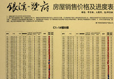 House sales schedule. Xiamen City suburb, yinxishufu house prices and  sales schedule. Here the original remote rural areas, and now the price more than 10,000 Stock Image