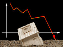 House sinking with a downward arrow. On background, horizontal Royalty Free Stock Photography