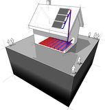 House with solar panels diagram. Diagram of a detached house with floor heating heated by solar panel Stock Images