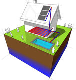 House with solar panels diagram Royalty Free Stock Photos