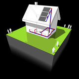House with solar panels and radiators diagram Stock Photo