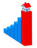 The house statistic Royalty Free Stock Photos
