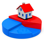 The house statistic Stock Photography