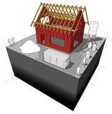 House under construction and roof framework diagram Stock Photo