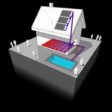 House With Solar Panels Diagram Royalty Free Stock Images