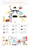 Housecleaning Infographic Royalty Free Stock Images