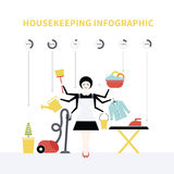 Housecleaning Infographic Stock Photography